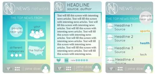 Prototype for News Network App